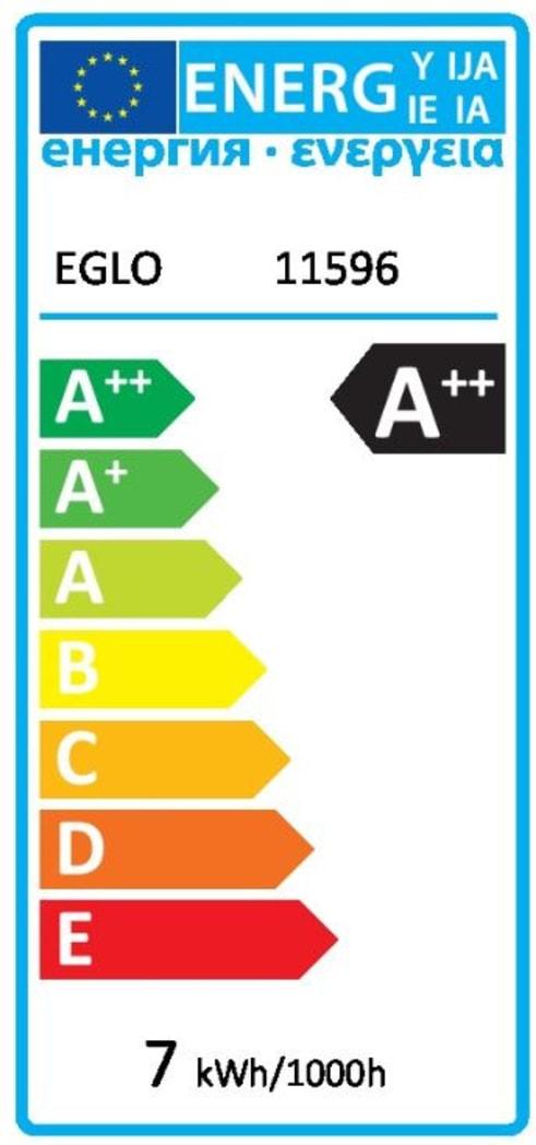 Energieeffizienz: LED-Leuchtmittel A60 Milky, 8W / E27