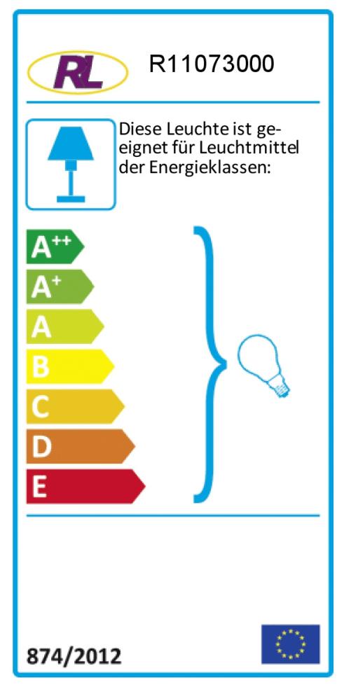 Energieeffizienz: Kronleuchter