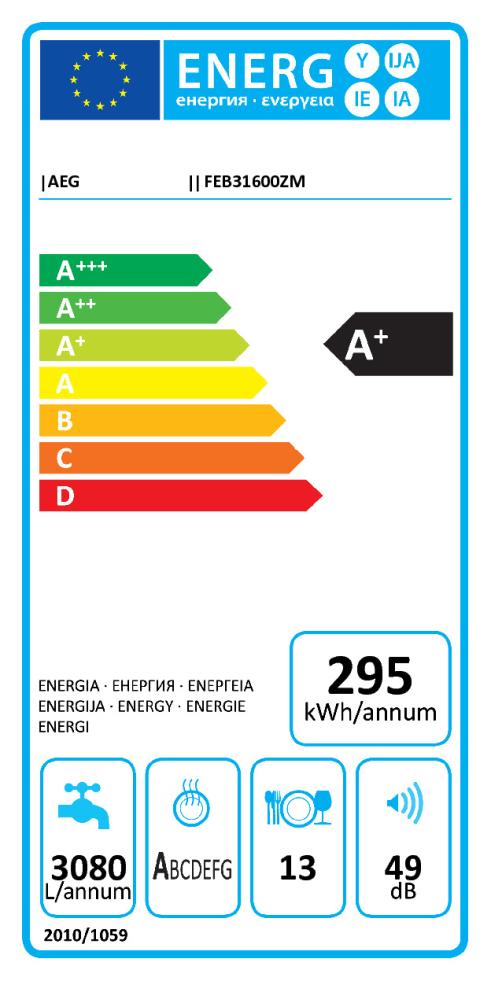 Energieeffizienz: Geschirrspüler Favorit EB 31600 ZM, 60 cm