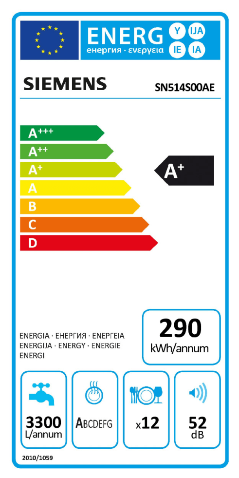 Energieeffizienz: Geschirrspüler SN514S00AE