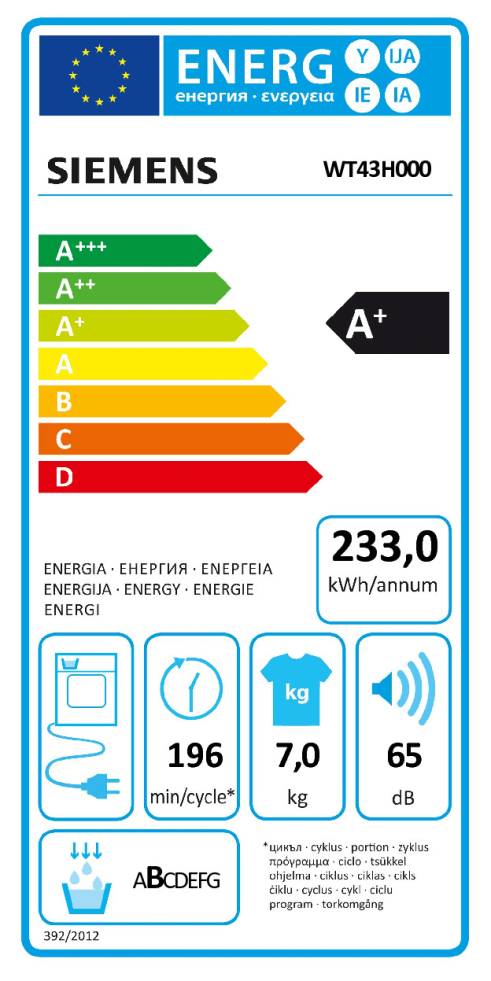 Wärmepumpentrockner iQ300 iSensoric WT43H000