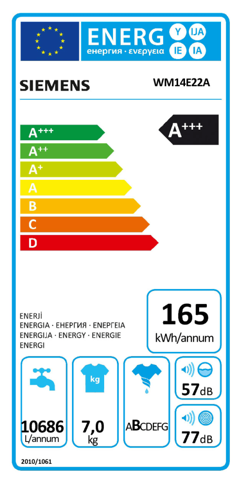 Energieeffizienz: Waschmaschine iSensoric WM14E22A