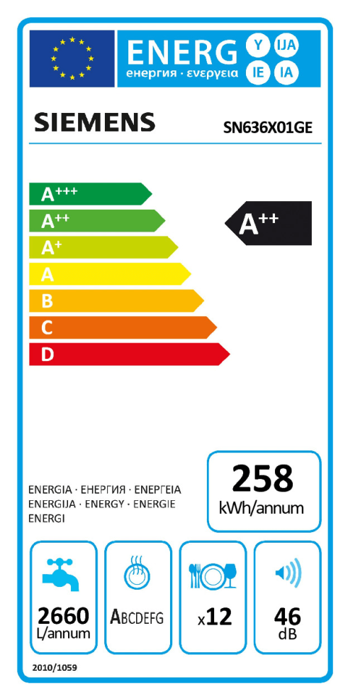 Energieeffizienz: Geschirrspüler SN636XO1GE