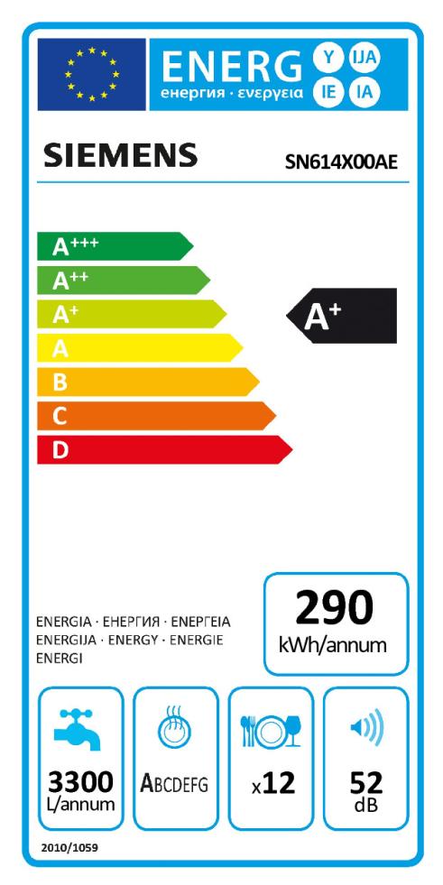 Energieeffizienz: Geschirrspüler SN614X00AE