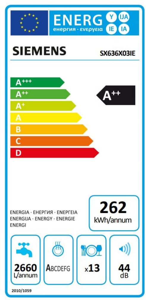 Energieeffizienz: Geschirrspüler SX 636 X 03 IE