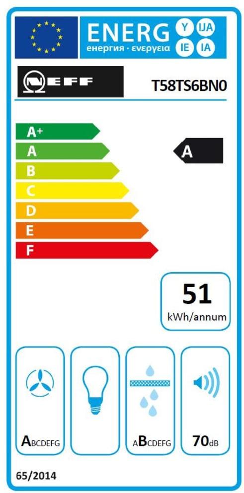 Energieeffizienz: Induktions-Kochfeld TTS586BN mit integriertem Abzug