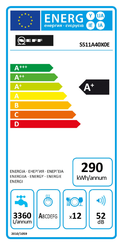 Energieeffizienz: Geschirrspüler GV1400A