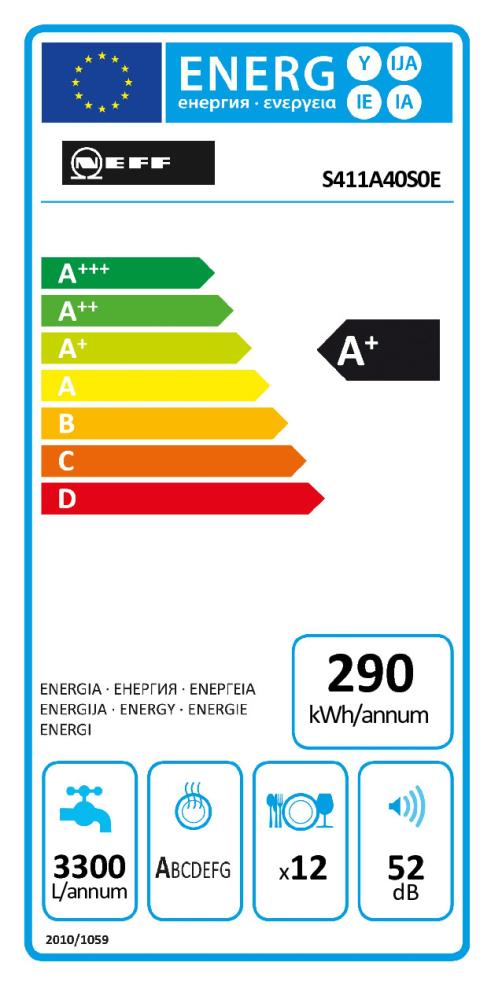 Energieeffizienz: Geschirrspüler GI1400AN