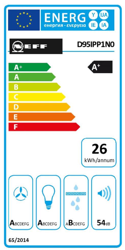 Energieeffizienz: Dunstabzugshaube DIPP951N