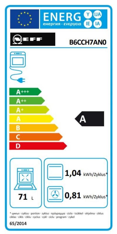 Energieeffizienz: Einbaubackofen BCC 3672