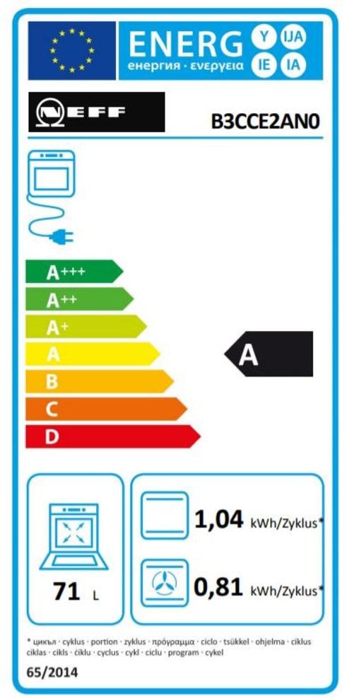 Energieeffizienz: Einbaubackofen  BCC 3622