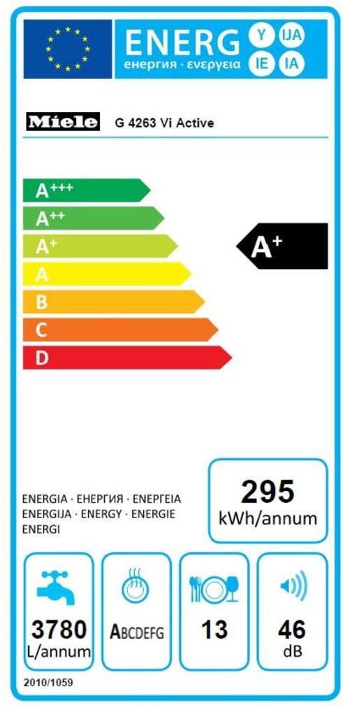 Energieeffizienz: Geschirrspüler vollintegriert G4263VI