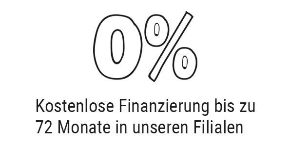 kostenlose Finanzierung