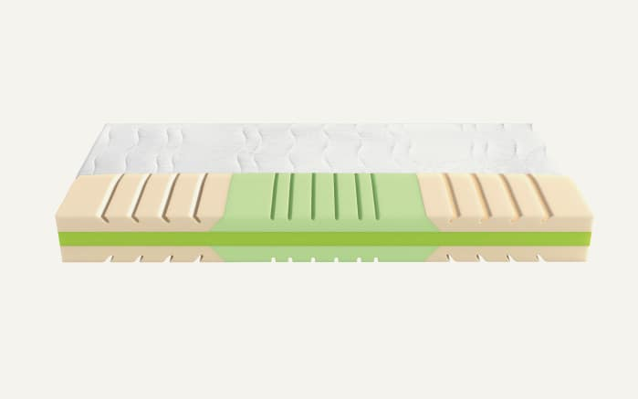 Matratzen-Set ComFeel/ComFeel 40Plus KF Set 40 in 90 x 200 cm, H3